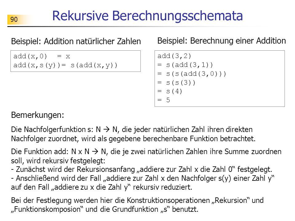 90 Rekursive Berechnungsschemata Bemerkungen: Die Nachfolgerfunktion s: N N, die jeder natürlichen Zahl ihren direkten Nachfolger zuordnet, wird als gegebene berechenbare Funktion betrachtet.