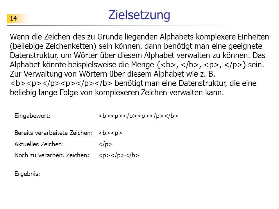 14 Zielsetzung Wenn die Zeichen des zu Grunde liegenden Alphabets komplexere Einheiten (beliebige Zeichenketten) sein können, dann benötigt man eine g