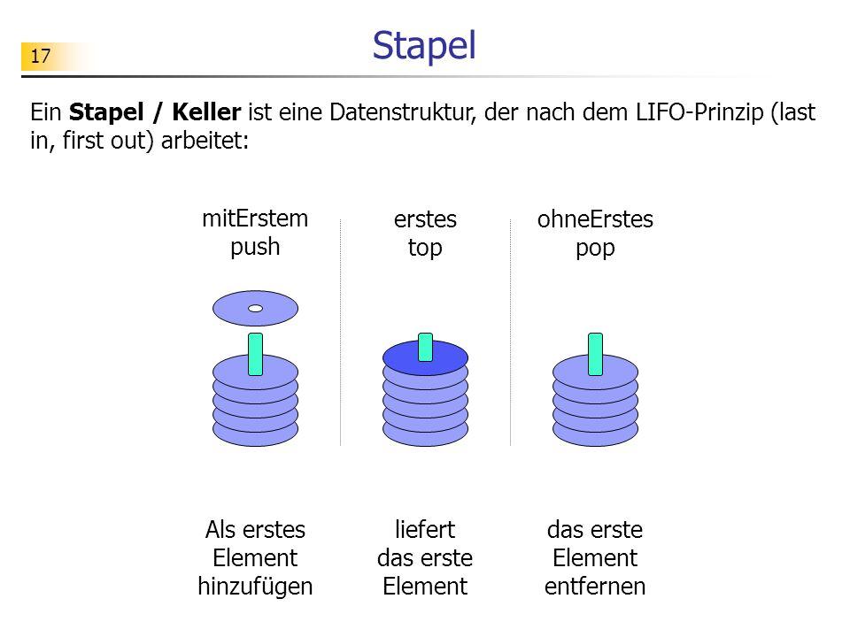 17 Stapel Ein Stapel / Keller ist eine Datenstruktur, der nach dem LIFO-Prinzip (last in, first out) arbeitet: mitErstem push erstes top ohneErstes po