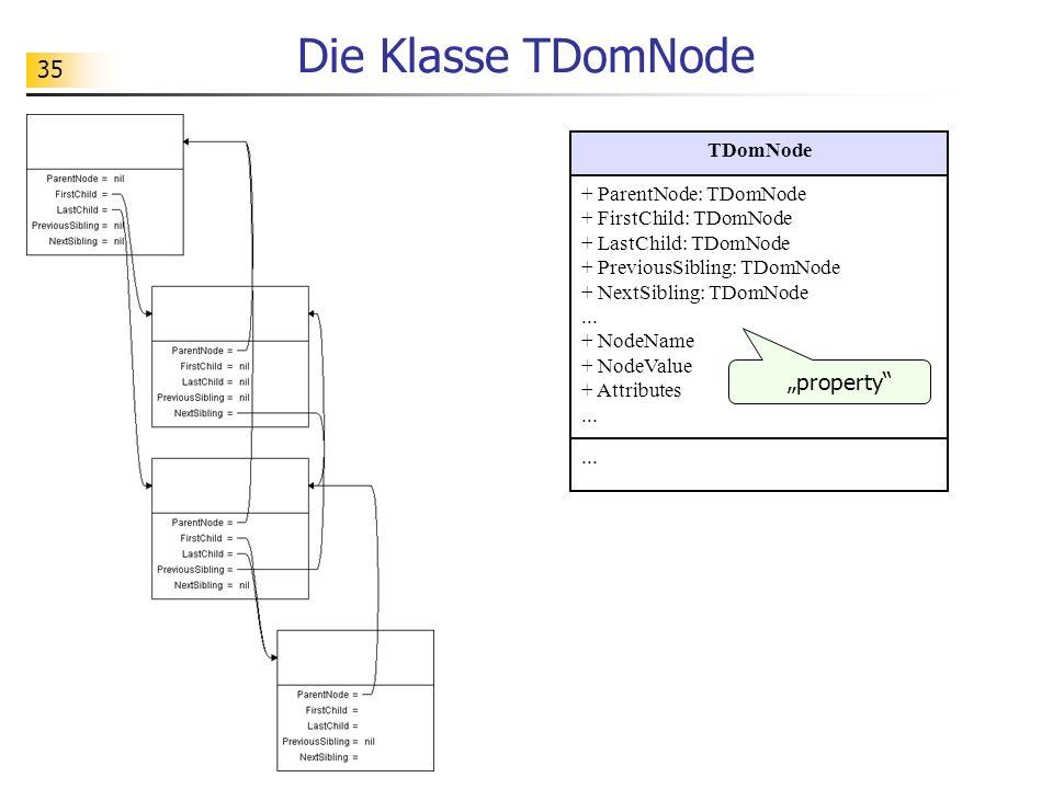 35 Die Klasse TDomNode TDomNode + ParentNode: TDomNode + FirstChild: TDomNode + LastChild: TDomNode + PreviousSibling: TDomNode + NextSibling: TDomNod