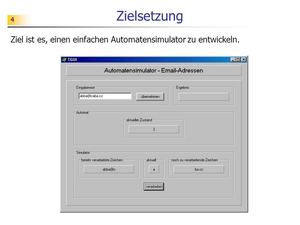 5 Anforderungen Grundversion /1/ Der Simulator wird für einen ganz bestimmten Automaten konzipiert (hier: zur Erkennung von Email-Adressen).
