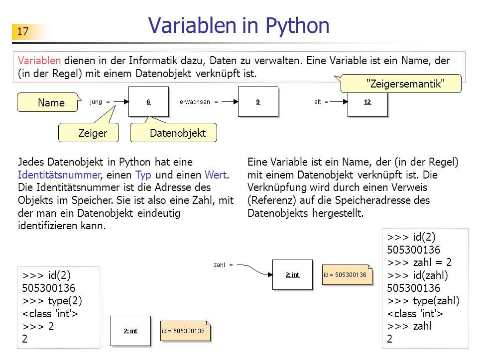 17 Variablen in Python Variablen dienen in der Informatik dazu, Daten zu verwalten. Eine Variable ist ein Name, der (in der Regel) mit einem Datenobje