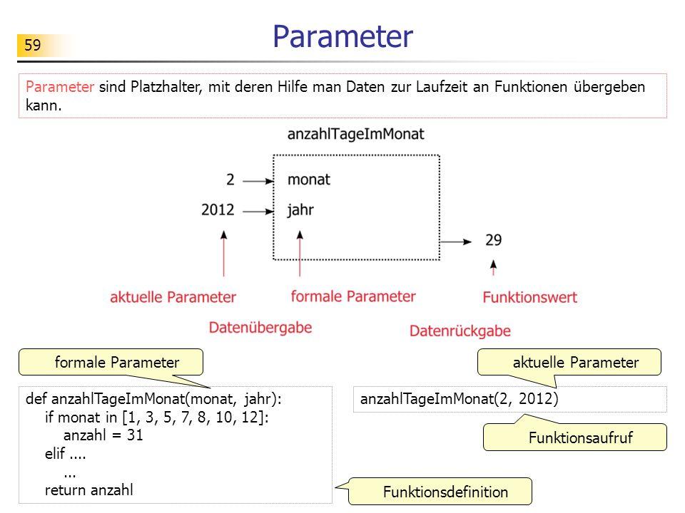 59 Parameter Parameter sind Platzhalter, mit deren Hilfe man Daten zur Laufzeit an Funktionen übergeben kann. def anzahlTageImMonat(monat, jahr): if m