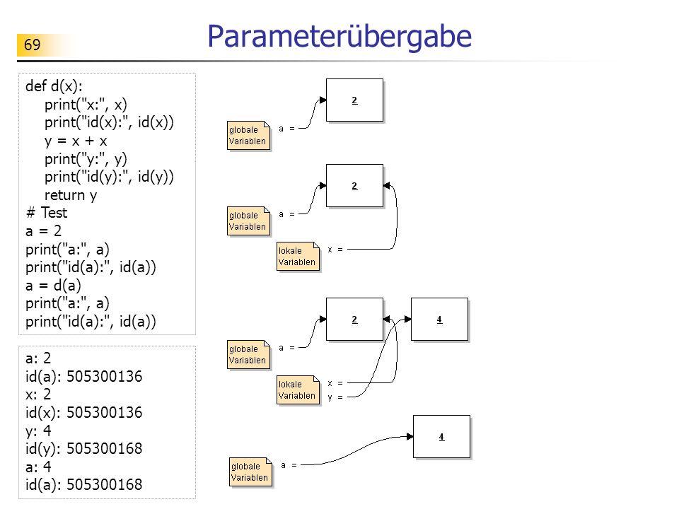 69 Parameterübergabe def d(x): print(
