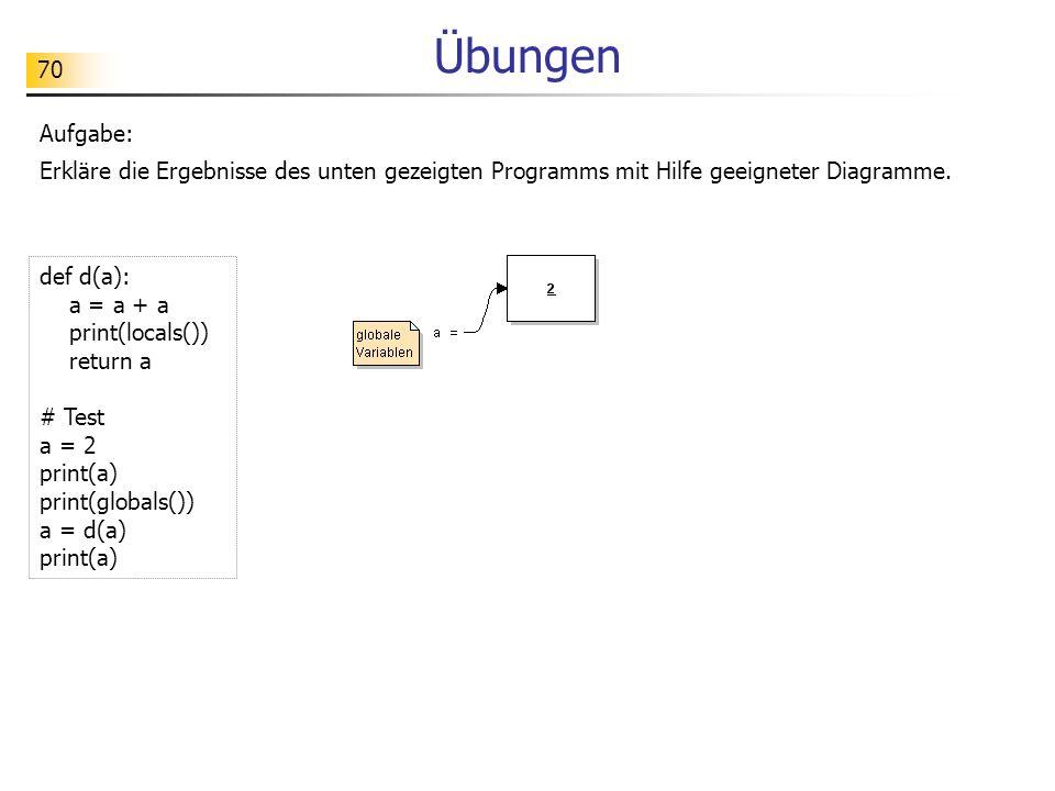 70 Übungen Aufgabe: Erkläre die Ergebnisse des unten gezeigten Programms mit Hilfe geeigneter Diagramme. def d(a): a = a + a print(locals()) return a