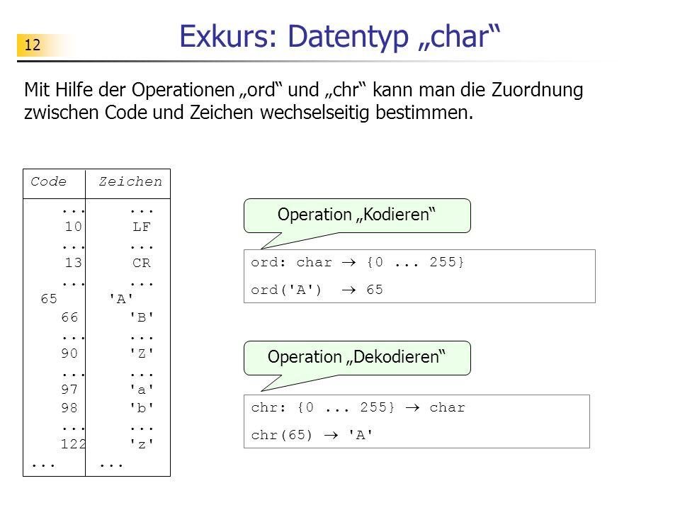 12 Exkurs: Datentyp char CodeZeichen...... 10LF...... 13CR...... 65'A' 66'B'...... 90'Z'...... 97'a' 98'b'...... 122'z'...... Mit Hilfe der Operatione