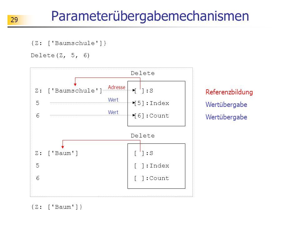 29 Parameterübergabemechanismen {Z: ['Baumschule']} Delete [ ]:S [5]:Index [6]:Count 5 6 Referenzbildung Wertübergabe Delete(Z, 5, 6) {Z: ['Baum']} Z: