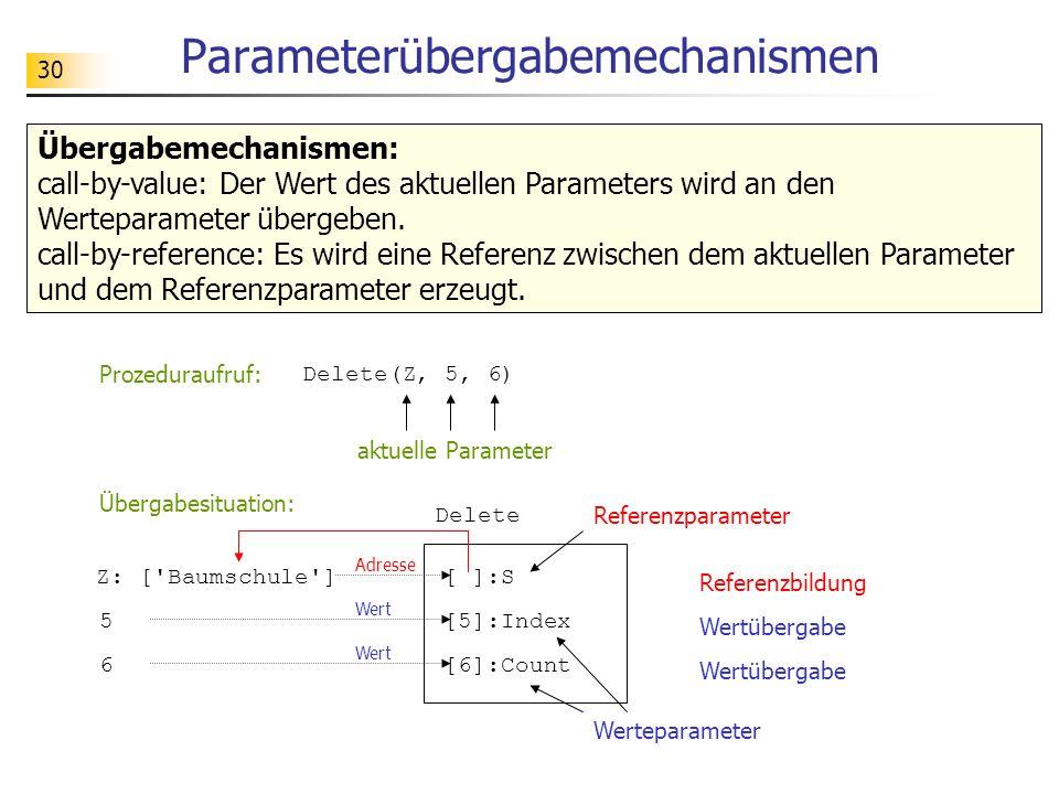 30 Parameterübergabemechanismen Delete [ ]:S [5]:Index [6]:Count 5 6 Referenzbildung Wertübergabe Z: ['Baumschule'] Adresse Wert Referenzparameter Wer
