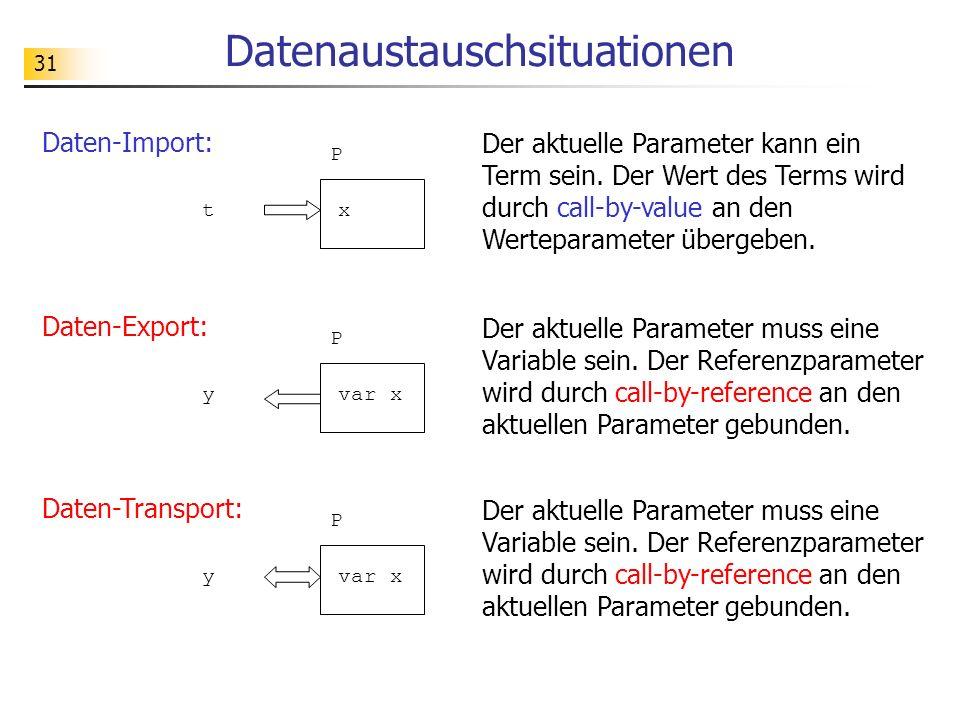 31 Datenaustauschsituationen P xt Daten-Import: Der aktuelle Parameter kann ein Term sein. Der Wert des Terms wird durch call-by-value an den Wertepar