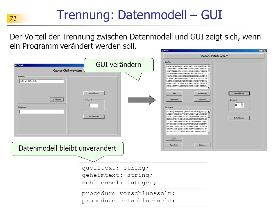73 Trennung: Datenmodell – GUI Der Vorteil der Trennung zwischen Datenmodell und GUI zeigt sich, wenn ein Programm verändert werden soll. Datenmodell