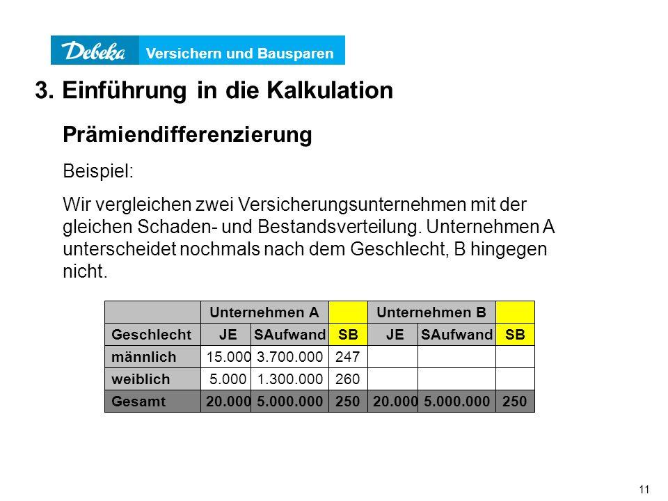 Versichern und Bausparen 11 3. Einführung in die Kalkulation Prämiendifferenzierung Beispiel: Wir vergleichen zwei Versicherungsunternehmen mit der gl