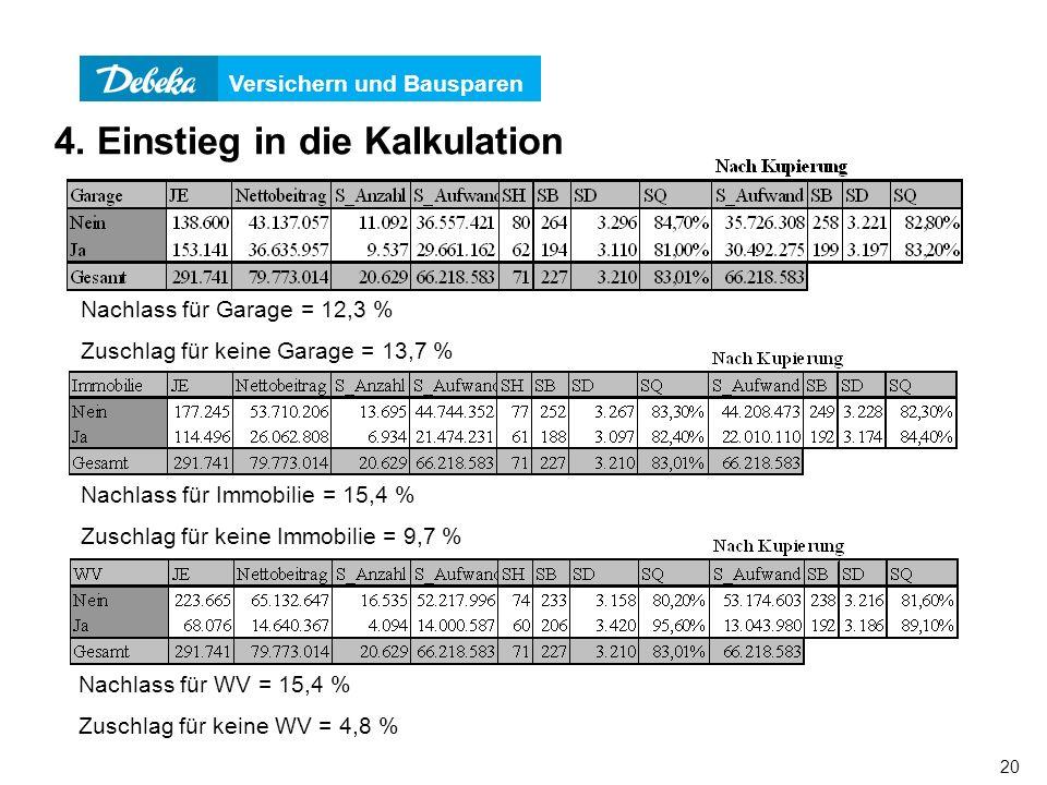 Versichern und Bausparen 20 Nachlass für Garage = 12,3 % Zuschlag für keine Garage = 13,7 % Nachlass für Immobilie = 15,4 % Zuschlag für keine Immobil