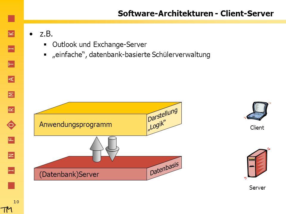 I N F O R M A T I K 10 Software-Architekturen - Client-Server z.B. Outlook und Exchange-Server einfache, datenbank-basierte Schülerverwaltung (Datenba