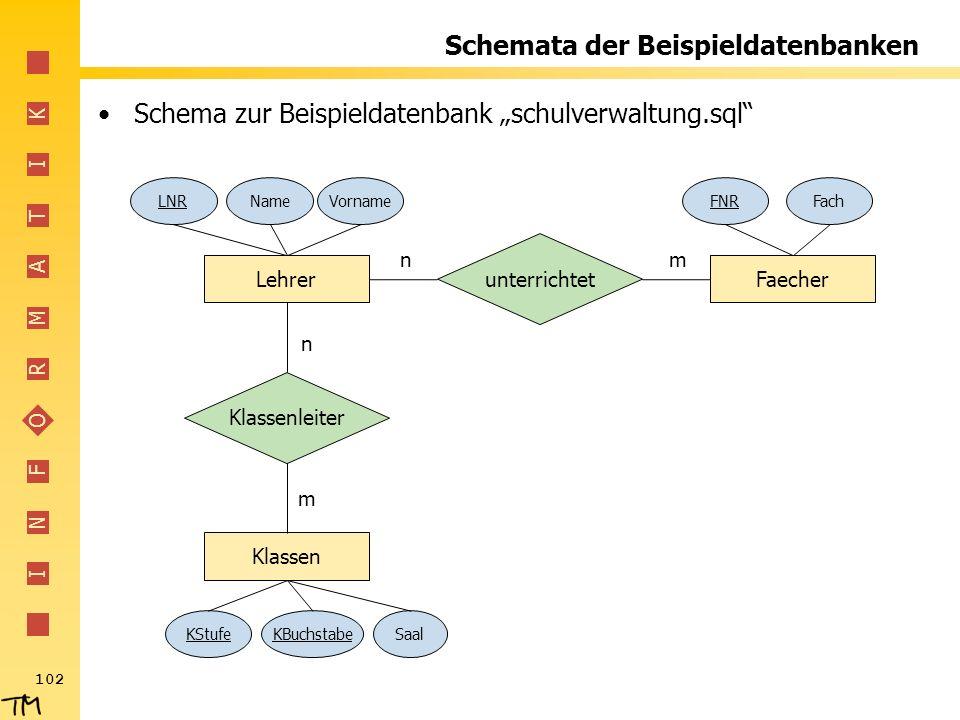 I N F O R M A T I K 102 Schemata der Beispieldatenbanken Schema zur Beispieldatenbank schulverwaltung.sql LehrerFaecher Klassen Klassenleiter unterric