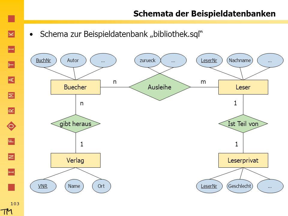 I N F O R M A T I K 103 Schemata der Beispieldatenbanken Schema zur Beispieldatenbank bibliothek.sql Buecher Ausleihe BuchNrAutor… Leser LeserNrNachna