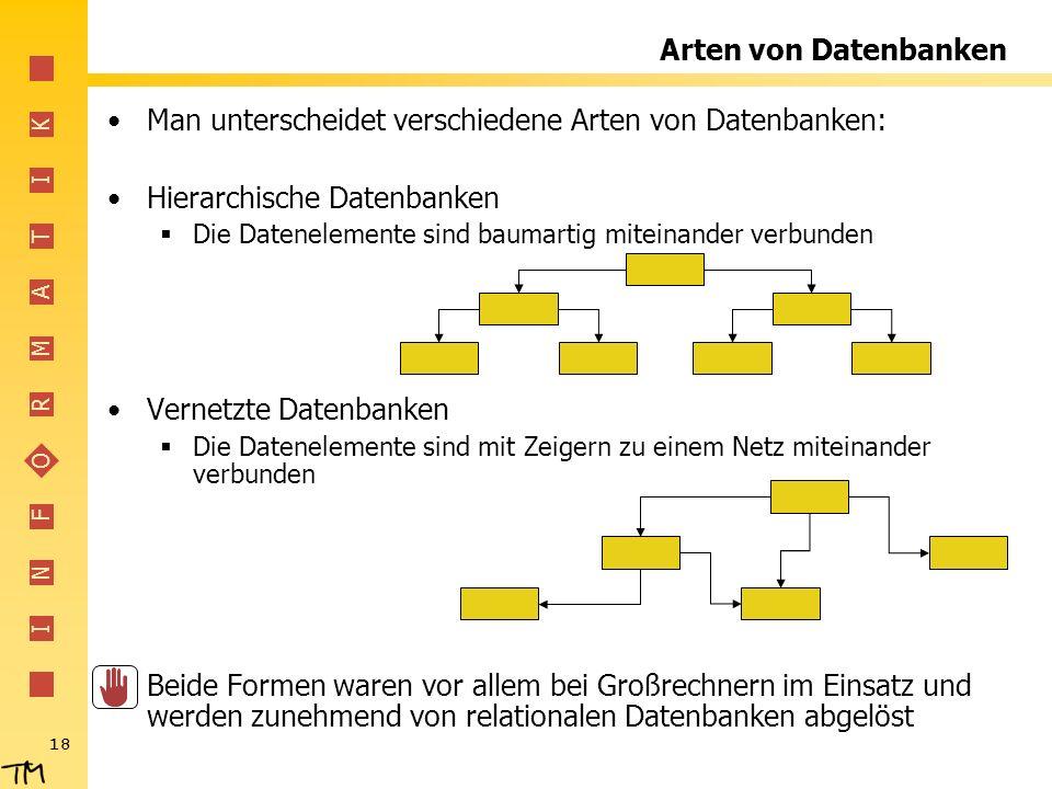 I N F O R M A T I K 18 Arten von Datenbanken Man unterscheidet verschiedene Arten von Datenbanken: Hierarchische Datenbanken Die Datenelemente sind ba