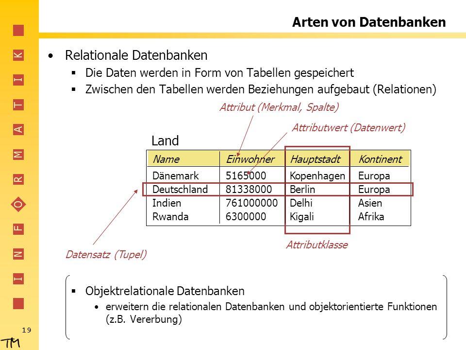 I N F O R M A T I K 19 Relationale Datenbanken Die Daten werden in Form von Tabellen gespeichert Zwischen den Tabellen werden Beziehungen aufgebaut (R