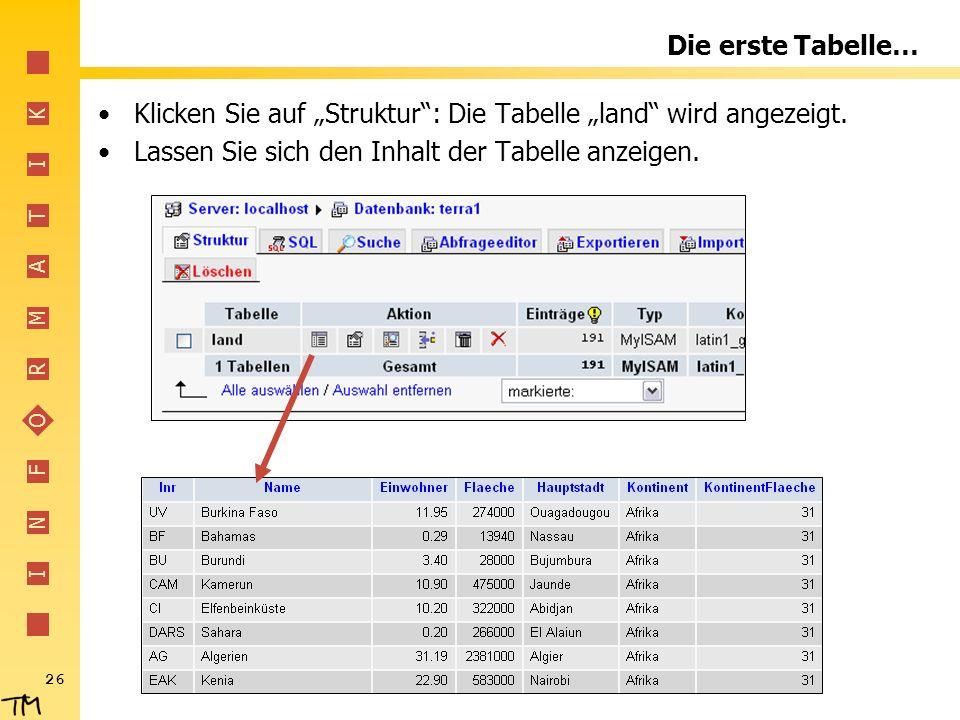 I N F O R M A T I K 26 Die erste Tabelle… Klicken Sie auf Struktur: Die Tabelle land wird angezeigt. Lassen Sie sich den Inhalt der Tabelle anzeigen.