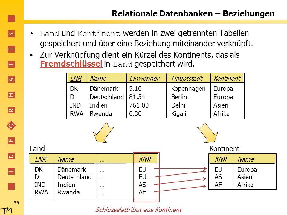 I N F O R M A T I K 39 Relationale Datenbanken – Beziehungen Land und Kontinent werden in zwei getrennten Tabellen gespeichert und über eine Beziehung