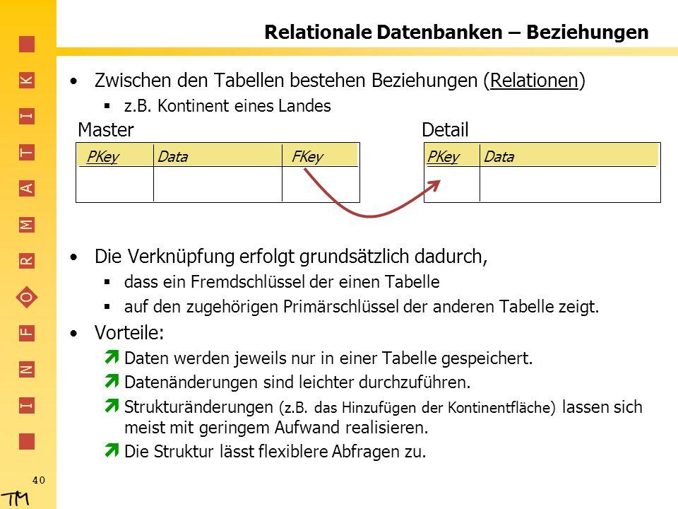 I N F O R M A T I K 40 Relationale Datenbanken – Beziehungen Zwischen den Tabellen bestehen Beziehungen (Relationen) z.B. Kontinent eines Landes Die V