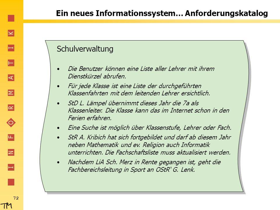 I N F O R M A T I K 72 Ein neues Informationssystem… Anforderungskatalog Schulverwaltung Die Benutzer können eine Liste aller Lehrer mit ihrem Dienstk