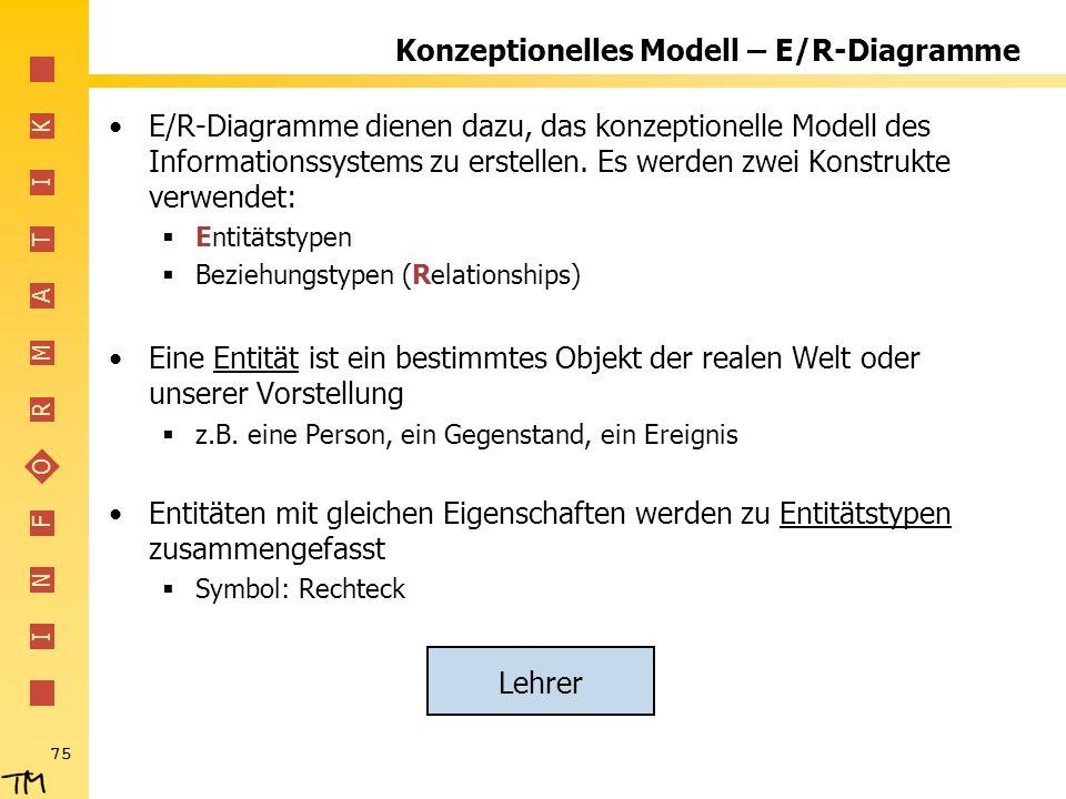 I N F O R M A T I K 75 Konzeptionelles Modell – E/R-Diagramme E/R-Diagramme dienen dazu, das konzeptionelle Modell des Informationssystems zu erstelle