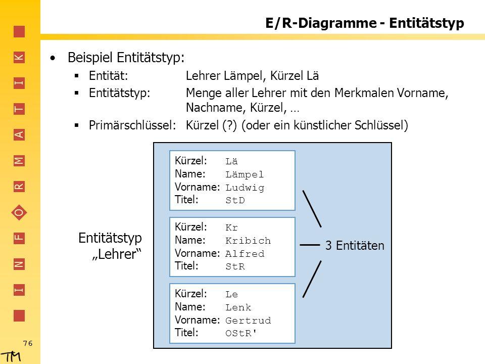 I N F O R M A T I K 76 E/R-Diagramme - Entitätstyp Beispiel Entitätstyp: Entität:Lehrer Lämpel, Kürzel Lä Entitätstyp:Menge aller Lehrer mit den Merkm