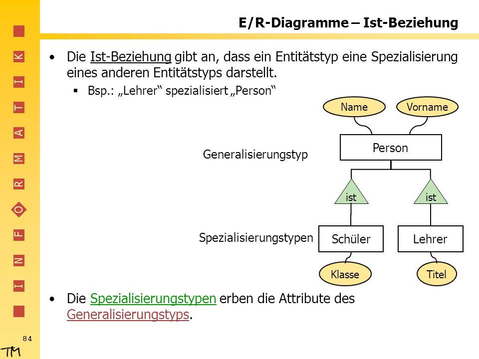 I N F O R M A T I K 84 E/R-Diagramme – Ist-Beziehung Die Ist-Beziehung gibt an, dass ein Entitätstyp eine Spezialisierung eines anderen Entitätstyps d
