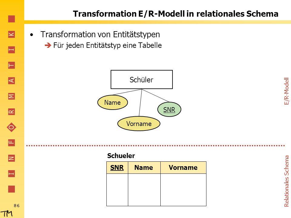 I N F O R M A T I K 86 Transformation E/R-Modell in relationales Schema Transformation von Entitätstypen Für jeden Entitätstyp eine Tabelle Schüler Na
