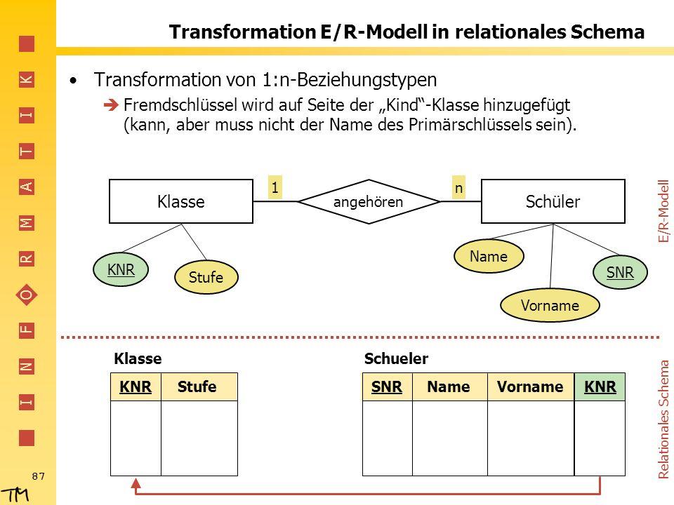 I N F O R M A T I K 87 Transformation E/R-Modell in relationales Schema Transformation von 1:n-Beziehungstypen Fremdschlüssel wird auf Seite der Kind-