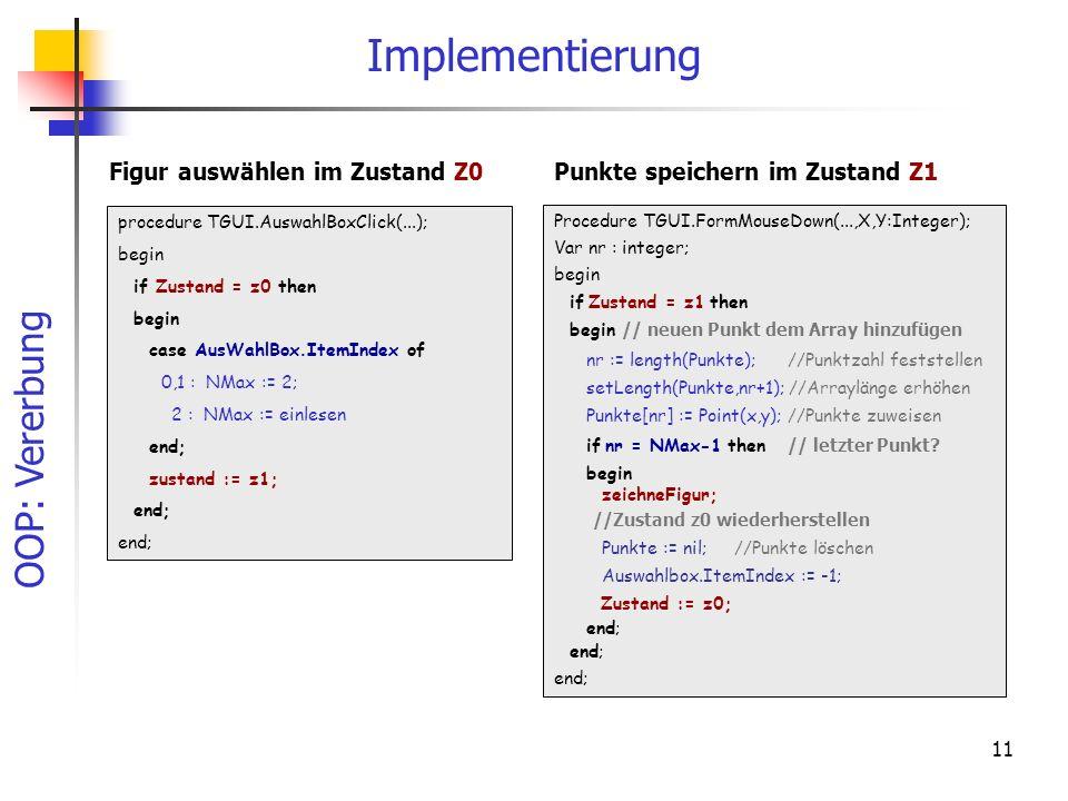 OOP: Vererbung 11 Implementierung procedure TGUI.AuswahlBoxClick(...); begin if Zustand = z0 then begin case AusWahlBox.ItemIndex of 0,1 : NMax := 2; 2 : NMax := einlesen end; zustand := z1; end; Figur auswählen im Zustand Z0 Procedure TGUI.FormMouseDown(...,X,Y:Integer); Var nr : integer; begin if Zustand = z1 then begin // neuen Punkt dem Array hinzufügen nr := length(Punkte); //Punktzahl feststellen setLength(Punkte,nr+1); //Arraylänge erhöhen Punkte[nr] := Point(x,y); //Punkte zuweisen if nr = NMax-1 then // letzter Punkt.