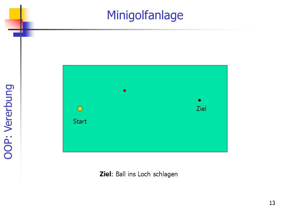 OOP: Vererbung 13 Minigolfanlage Start Ziel Ziel: Ball ins Loch schlagen