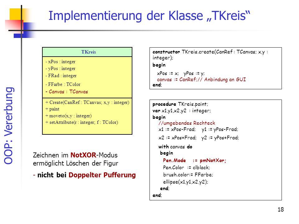 OOP: Vererbung 18 Implementierung der Klasse TKreis procedure TKreis.paint; var x1,y1,x2,y2 : integer; begin //umgebendes Rechteck x1 := xPos-Frad; y1 := yPos-Frad; x2 := xPos+Frad; y2 := yPos+Frad; with canvas do begin Pen.Mode := pmNotXor; Pen.Color := clblack; brush.color:= FFarbe; ellipse(x1,y1,x2,y2); end; constructor TKreis.create(CanRef : TCanvas; x,y : integer); begin xPos := x; yPos := y; canvas := CanRef;// Anbindung an GUI end; TKreis - xPos : integer - yPos : integer - FRad : integer - FFarbe : TColor - Canvas : TCanvas + Create(CanRef : TCanvas; x,y : integer) + paint + moveto(x,y : integer) + setAttribute(r : integer; f : TColor) Zeichnen im NotXOR-Modus ermöglicht Löschen der Figur - nicht bei Doppelter Pufferung