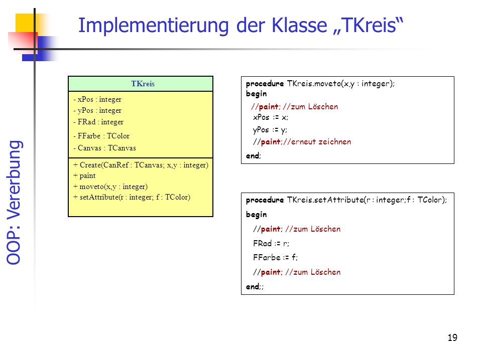 OOP: Vererbung 19 Implementierung der Klasse TKreis procedure TKreis.setAttribute(r : integer;f : TColor); begin //paint; //zum Löschen FRad := r; FFarbe := f; //paint; //zum Löschen end;; procedure TKreis.moveto(x,y : integer); begin //paint; //zum Löschen xPos := x; yPos := y; //paint;//erneut zeichnen end; TKreis - xPos : integer - yPos : integer - FRad : integer - FFarbe : TColor - Canvas : TCanvas + Create(CanRef : TCanvas; x,y : integer) + paint + moveto(x,y : integer) + setAttribute(r : integer; f : TColor)