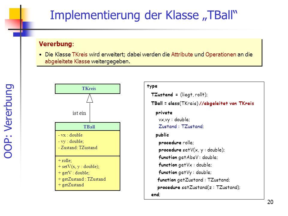 OOP: Vererbung 20 Implementierung der Klasse TBall type TZustand = (liegt, rollt); TBall = class(TKreis) //abgeleitet von TKreis private vx,vy : double; Zustand : TZustand; public procedure rolle; procedure setV(x, y : double); function getAbsV : double; function getVx : double; function getVy : double; function getZustand : TZustand; procedure setZustand(z : TZustand); end; Vererbung: Die Klasse TKreis wird erweitert; dabei werden die Attribute und Operationen an die abgeleitete Klasse weitergegeben.