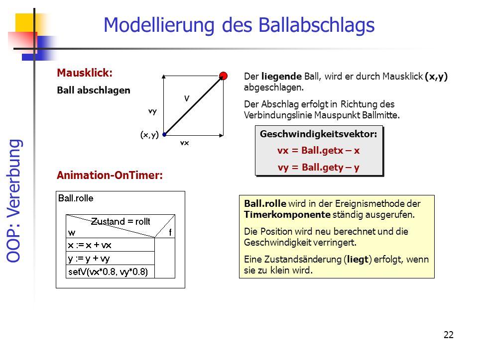 OOP: Vererbung 22 Modellierung des Ballabschlags Der liegende Ball, wird er durch Mausklick (x,y) abgeschlagen. Der Abschlag erfolgt in Richtung des V