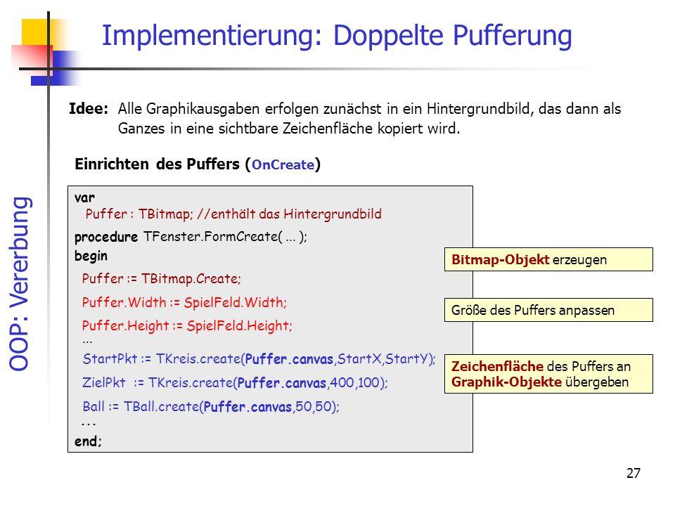OOP: Vererbung 27 var Puffer : TBitmap; //enthält das Hintergrundbild procedure TFenster.FormCreate(... ); begin Puffer := TBitmap.Create; Puffer.Widt