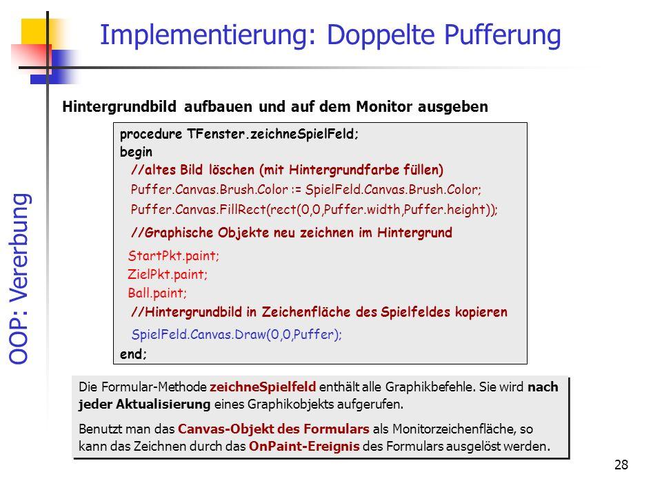 OOP: Vererbung 28 procedure TFenster.zeichneSpielFeld; begin //altes Bild löschen (mit Hintergrundfarbe füllen) Puffer.Canvas.Brush.Color := SpielFeld.Canvas.Brush.Color; Puffer.Canvas.FillRect(rect(0,0,Puffer.width,Puffer.height)); //Graphische Objekte neu zeichnen im Hintergrund StartPkt.paint; ZielPkt.paint; Ball.paint; //Hintergrundbild in Zeichenfläche des Spielfeldes kopieren SpielFeld.Canvas.Draw(0,0,Puffer); end; Implementierung: Doppelte Pufferung Hintergrundbild aufbauen und auf dem Monitor ausgeben Die Formular-Methode zeichneSpielfeld enthält alle Graphikbefehle.