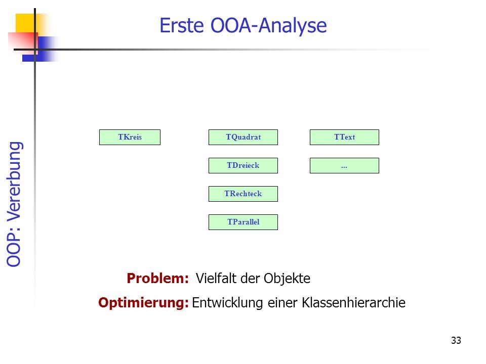 OOP: Vererbung 33 Erste OOA-Analyse Problem: Vielfalt der Objekte Optimierung: Entwicklung einer Klassenhierarchie TKreis TRechteck TParallel TQuadrat TDreieck TText...