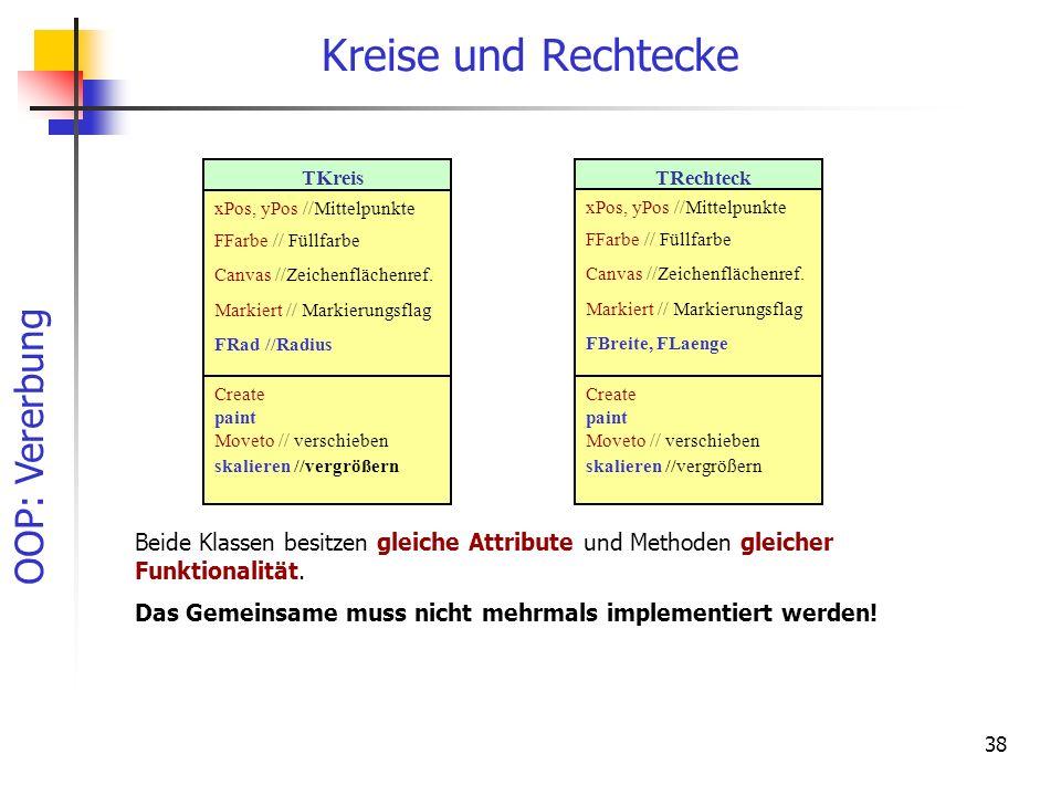 OOP: Vererbung 38 Kreise und Rechtecke TKreis xPos, yPos //Mittelpunkte FFarbe // Füllfarbe Canvas //Zeichenflächenref.