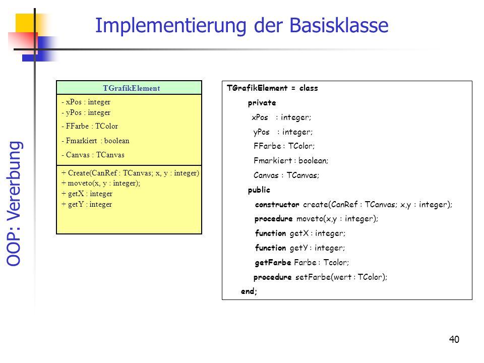 OOP: Vererbung 40 Implementierung der Basisklasse TGrafikElement - xPos : integer - yPos : integer - FFarbe : TColor - Fmarkiert : boolean - Canvas :