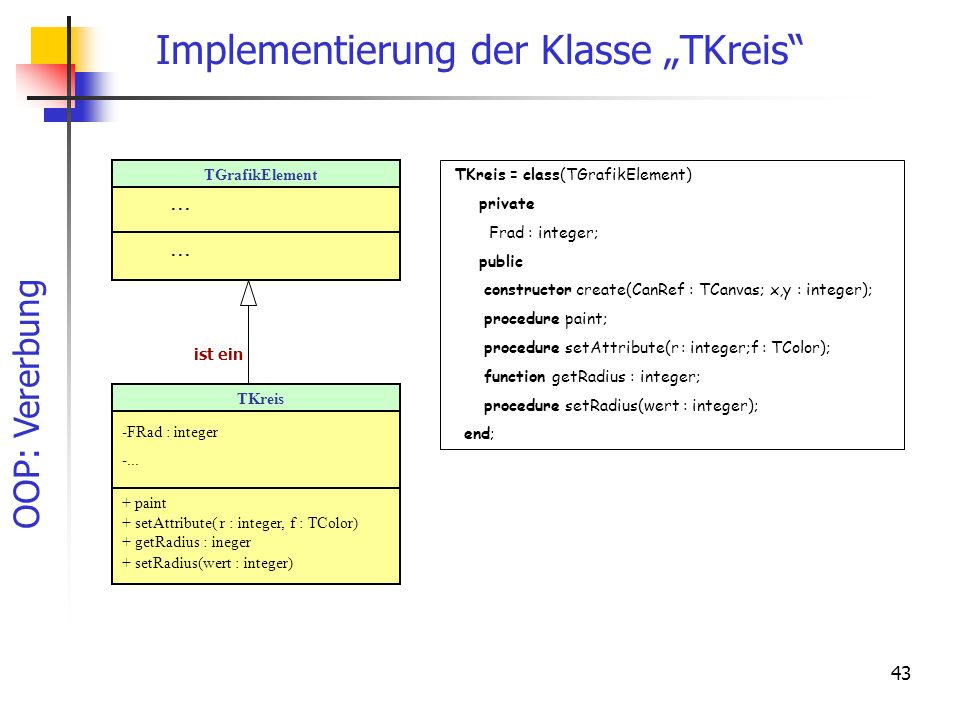 OOP: Vererbung 43 Implementierung der Klasse TKreis TKreis = class(TGrafikElement) private Frad : integer; public constructor create(CanRef : TCanvas; x,y : integer); procedure paint; procedure setAttribute(r : integer;f : TColor); function getRadius : integer; procedure setRadius(wert : integer); end; TGrafikElement...