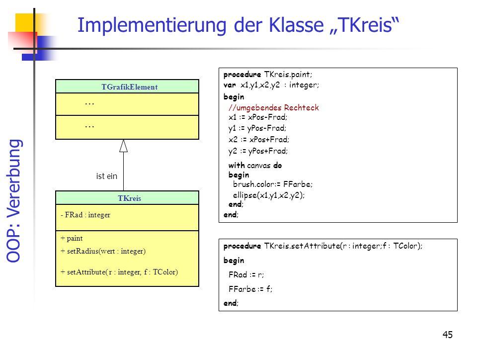 OOP: Vererbung 45 Implementierung der Klasse TKreis TGrafikElement... TKreis - FRad : integer + paint + setRadius(wert : integer) + setAttribute( r :