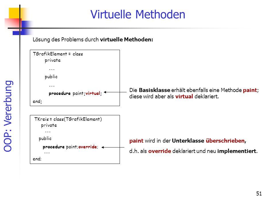 OOP: Vererbung 51 Virtuelle Methoden Die Basisklasse erhält ebenfalls eine Methode paint; diese wird aber als virtual deklariert. TGrafikElement = cla