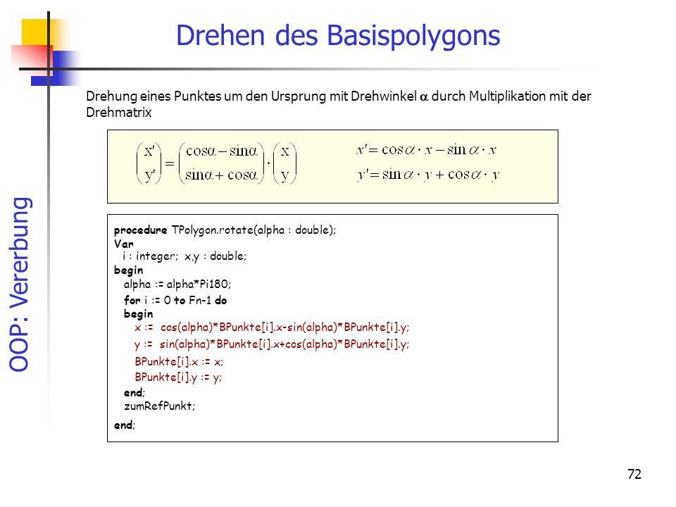 OOP: Vererbung 72 Drehen des Basispolygons Drehung eines Punktes um den Ursprung mit Drehwinkel durch Multiplikation mit der Drehmatrix procedure TPolygon.rotate(alpha : double); Var i : integer; x,y : double; begin alpha := alpha*Pi180; for i := 0 to Fn-1 do begin x := cos(alpha)*BPunkte[i].x-sin(alpha)*BPunkte[i].y; y := sin(alpha)*BPunkte[i].x+cos(alpha)*BPunkte[i].y; BPunkte[i].x := x; BPunkte[i].y := y; end; zumRefPunkt; end;