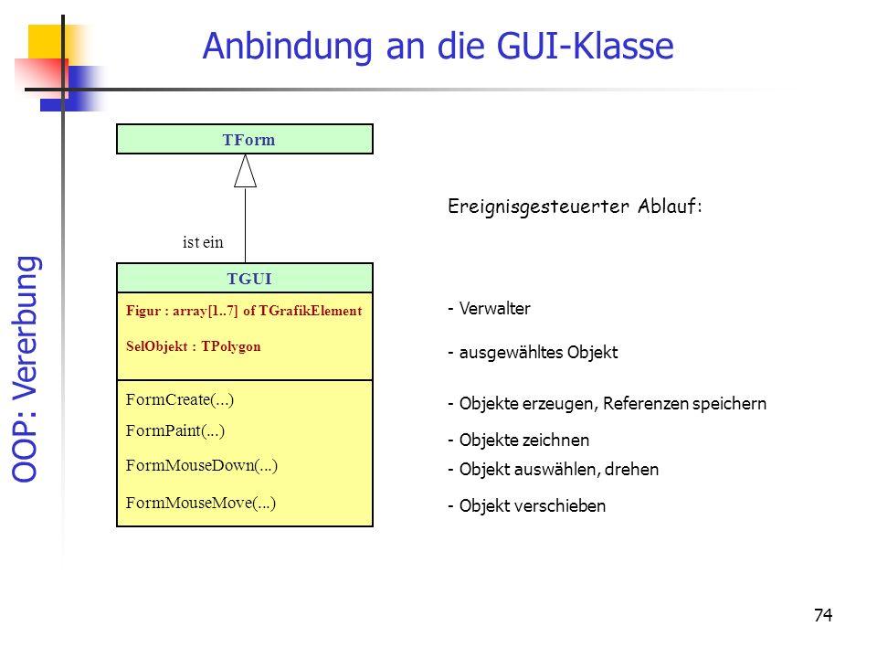 OOP: Vererbung 74 Anbindung an die GUI-Klasse TGUI Figur : array[1..7] of TGrafikElement SelObjekt : TPolygon FormCreate(...) FormPaint(...) FormMouseDown(...) FormMouseMove(...) TForm ist ein - Verwalter - Objekte erzeugen, Referenzen speichern Ereignisgesteuerter Ablauf: - Objekt auswählen, drehen - Objekt verschieben - ausgewähltes Objekt - Objekte zeichnen