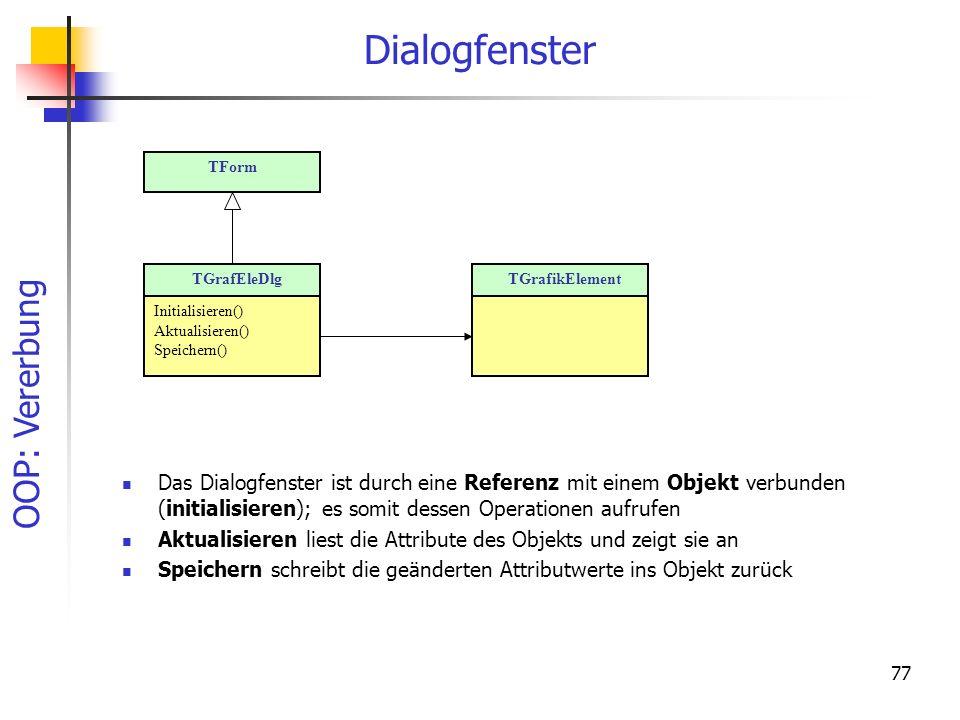 OOP: Vererbung 77 Dialogfenster Das Dialogfenster ist durch eine Referenz mit einem Objekt verbunden (initialisieren); es somit dessen Operationen aufrufen Aktualisieren liest die Attribute des Objekts und zeigt sie an Speichern schreibt die geänderten Attributwerte ins Objekt zurück TForm TGrafEleDlg Initialisieren() Aktualisieren() Speichern() TGrafikElement