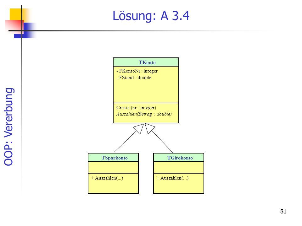 OOP: Vererbung 81 Lösung: A 3.4 TKonto - FKontoNr : integer - FStand : double Create (nr : integer) Auszahlen(Betrag : double) TSparkonto + Auszahlen(...) TGirokonto + Auszahlen(...)