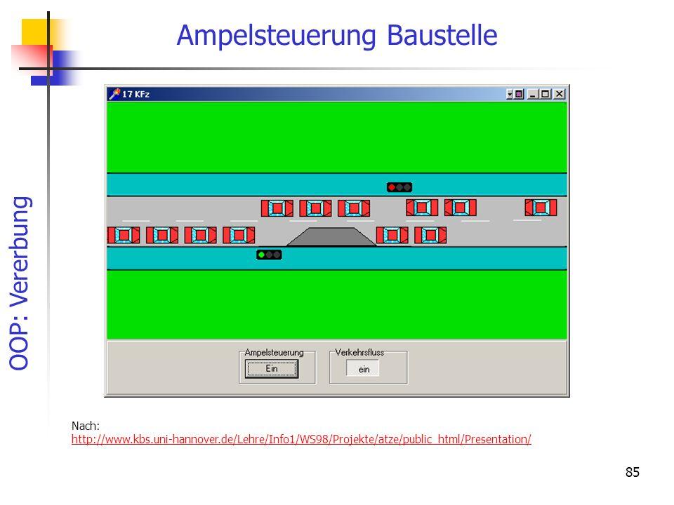 OOP: Vererbung 85 Ampelsteuerung Baustelle Nach: http://www.kbs.uni-hannover.de/Lehre/Info1/WS98/Projekte/atze/public_html/Presentation/