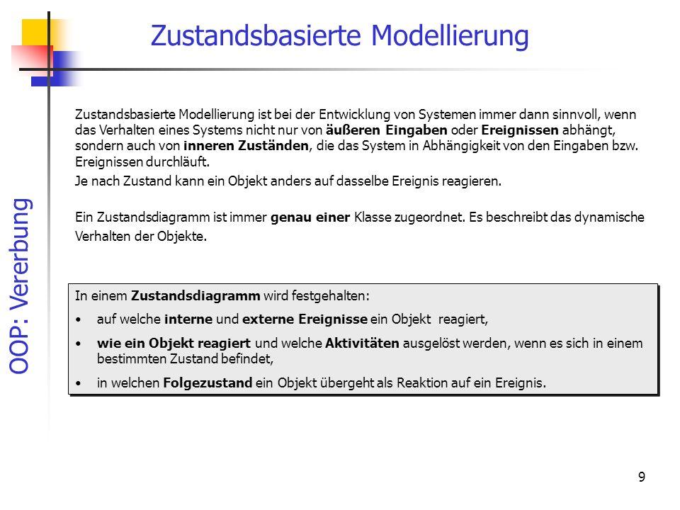 OOP: Vererbung 40 Implementierung der Basisklasse TGrafikElement - xPos : integer - yPos : integer - FFarbe : TColor - Fmarkiert : boolean - Canvas : TCanvas + Create(CanRef : TCanvas; x, y : integer) + moveto(x, y : integer); + getX : integer + getY : integer TGrafikElement = class private xPos : integer; yPos : integer; FFarbe : TColor; Fmarkiert : boolean; Canvas : TCanvas; public constructor create(CanRef : TCanvas; x,y : integer); procedure moveto(x,y : integer); function getX : integer; function getY : integer; getFarbe Farbe : Tcolor; procedure setFarbe(wert : TColor); end;
